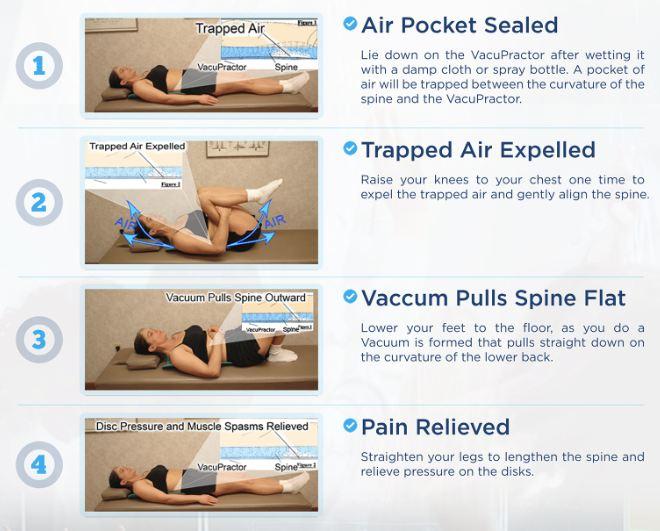 Sex positions relieve pain